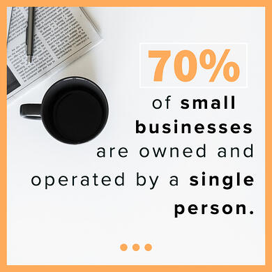 70% small business (1)
